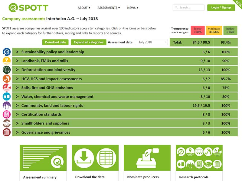 From know-how to show-how: INTERHOLCO outperforms in SPOTT timber companies assessment 2018